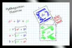 The theorem of Pythagoras Royalty Free Stock Photo