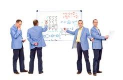 Theorie des Verständnisses Stockbilder