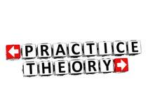 Theorie-Knopf der Praxis-3D klicken hier Block-Text Stockbild