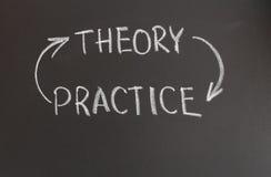 Theorie, praktijk Stock Afbeeldingen