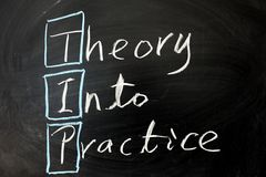 Theory into practice. Chalkboard writing -Theory into practice Stock Image