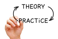 Theory Practice Arrows Concept Stock Photography