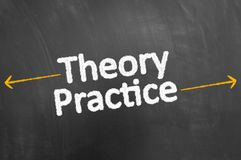 Theory practice chalk text writing on blackboard or chalkboard royalty free stock photography