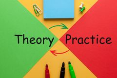 Theory and Practice. Colour sheets red vs. green with text Theory, Practice and various stationery. Business concept royalty free stock images