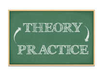 Theory Practice. Theory - Practice concept, vector eps10 illustration Royalty Free Stock Image