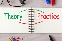 Theory and Practice Concept. Theory Practice written on open spiral notebook and various stationery. Business concept stock photo