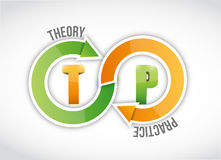 Theory and practice cycle illustration design. Over white Royalty Free Stock Image