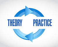 Theory and practice cycle illustration design. Over a white background Royalty Free Stock Photo