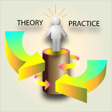 Theory and practice. Truth in centre-symbolic illustration Royalty Free Stock Image