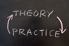 Theory and practice. Words written on the chalkboard Royalty Free Stock Image