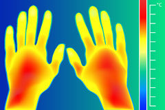 Thermal imager Human hands. The image of arms using Infrared Thermograph. Scale is degrees Celsius. Royalty Free Stock Photography