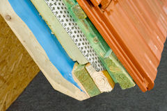 Thermal Insulation Royalty Free Stock Images