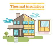 Thermal insulation. Vector illustration with a family house facade Stock Images