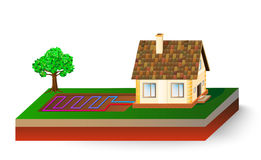 Thermal pump. Diagram of a house receiving geothermal energy. Heat pump or Cooling System Stock Photography