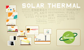 thermische Solarikone 03 Lizenzfreie Stockfotos