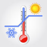 Thermometer with high and low temperatures. Colours  image. Thermometer with high and low temperatures. Sun and snowflake. Bright colours. Vector Image Stock Photos