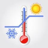 Thermometer mit Hochs und Tiefs-Temperaturen Färbt Bild Stockfotos