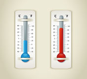 Thermometer plate. Template volumetric thermostat Stock Photography
