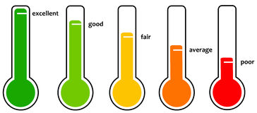 Thermometer scores. Scoring progress in different fields by using thermometer scores Stock Photo