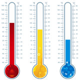 Thermometers Royalty Free Stock Photography