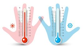 Thermometers in Human Hand. Vector Temperature Measurement Icons Isolated on White Background Vector Illustration
