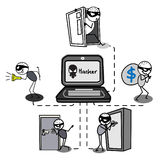 Thief hacker  Stock Image