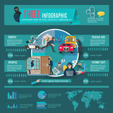 Thief Infographic Set Royalty Free Stock Photos