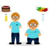Thin and fat. Child. The boy becomes thin. Thin and fat. Proper nutrition. From fat to thin. Before and after. Healthy Lifestyle. The boy becomes thin. Isolated Royalty Free Stock Images