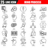 Thin line icons set of human brain features, mind process. Modern flat linear concept pictogram, set outline symbol for graphic and web designers royalty free illustration