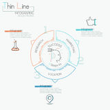 Thin line minimal arrow business cycle template. Thin line minimal arrow business cycle infographic template. Vector illustration. Can be used for workflow Stock Image