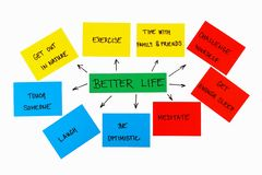 Things for better life concept Royalty Free Stock Photography
