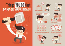 Things you do that damage your brain Stock Photography