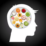 Think food Royalty Free Stock Images