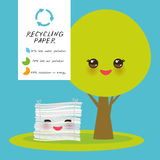 Think Green. Ecology Concept. Wood and used paper, recycled paper, Save the Trees. Vector royalty free illustration