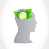 Think green mind concept illustration design Royalty Free Stock Photography