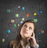 Think of many possibilities. Businesswoman think with the maze of arrow royalty free stock photo