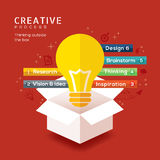 Think outside the box. Creative idea vector illustration vector illustration