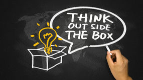 Think outside the box hand drawing on blackboard Royalty Free Stock Images