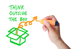 Think Outside The Box. Hand sketching Think Outside The Box concept with orange marker on transparent wipe board royalty free stock photography