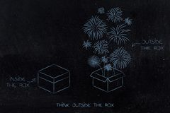 Think outside the box, inside and outside comparison with firewo. Think outside the box conceptual illustration: inside and outside comparison with fireworks Royalty Free Stock Photos