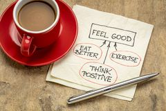Feel good concept - napkin doodle. Think positive , exercise, eat better - concept of feeling good - sketch on cocktail napkin with coffee cup royalty free stock photography