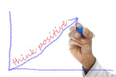 Think Positive written on wipe board. Think Positive written on transparent wipe board Royalty Free Stock Photography
