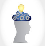 Thinking brain, cloud and lightbulb icon Stock Images