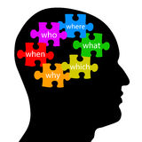 Thinking brain question concept. Brain of a person thinking about questions Royalty Free Stock Images