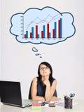 Thinking businesswoman Royalty Free Stock Image