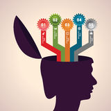 Thinking concept-Human head with infographics Stock Images