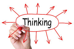 Thinking concept stock photography