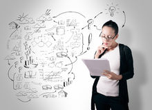 Thinking. Mental map of running a business Royalty Free Stock Images