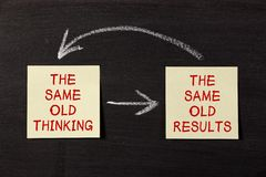 Thinking And Results Mindset. Sticky notes pasted on a blackboard background with chalk arrows Royalty Free Stock Photos