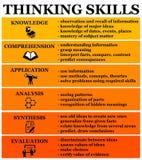 Thinking skills Stock Photography